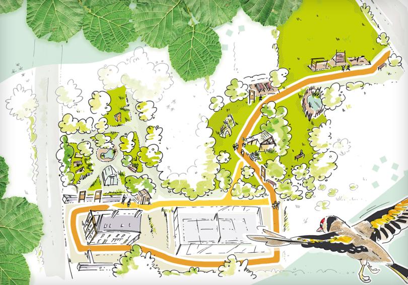 Sentier de la permaculture